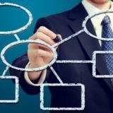 ondernemingsstructuur, Pollux Adviesgroep, Advisering, fiscale advisering, bedrijfsjuridische advisering, boekhouding, administratiekantoor